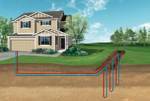 Geothermal heating services and repair for Norfolk, Virginia Beach, and Chesapeake.