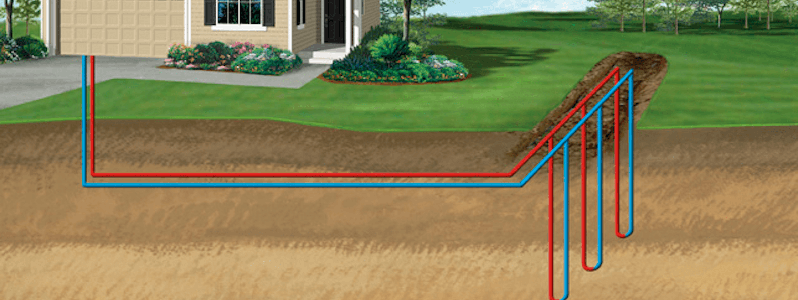 Geothermal Heating Amp Geothermal Cooling In Norfolk